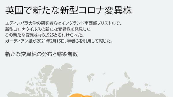 英国で新たな新型コロナ変異株 - Sputnik 日本