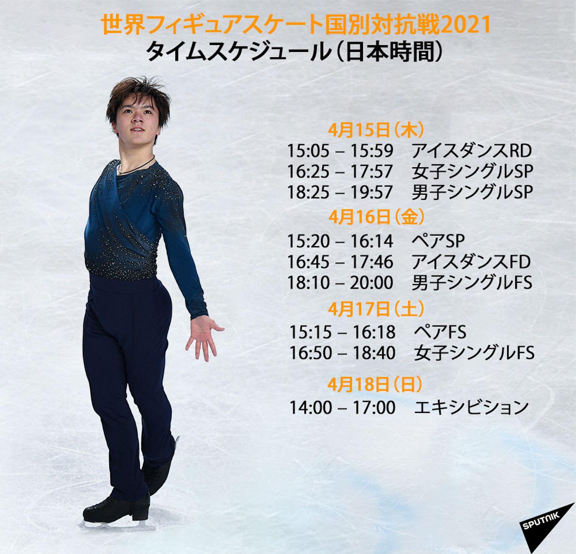 世界フィギュアスケート国別対抗戦2021 - Sputnik 日本, 1920, 12.04.2021