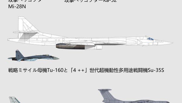 戦勝記念パレードのロシアの航空機 - Sputnik 日本