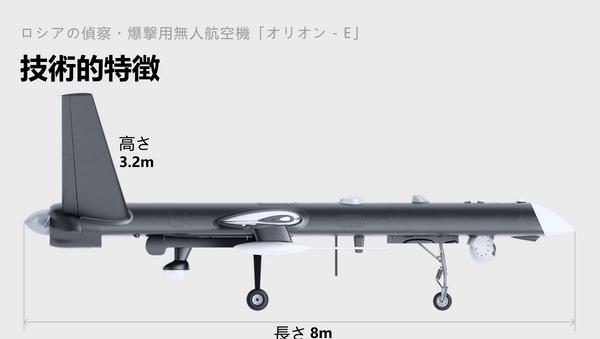 オリオン-E 技術的特徴 - Sputnik 日本